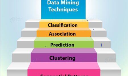 Top 5 des outils les plus utilisés en Data Mining