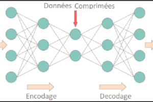 Architecture-dun-Auto-encodeur-AE